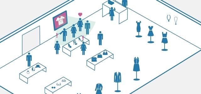 什器位置によって増える客の視線