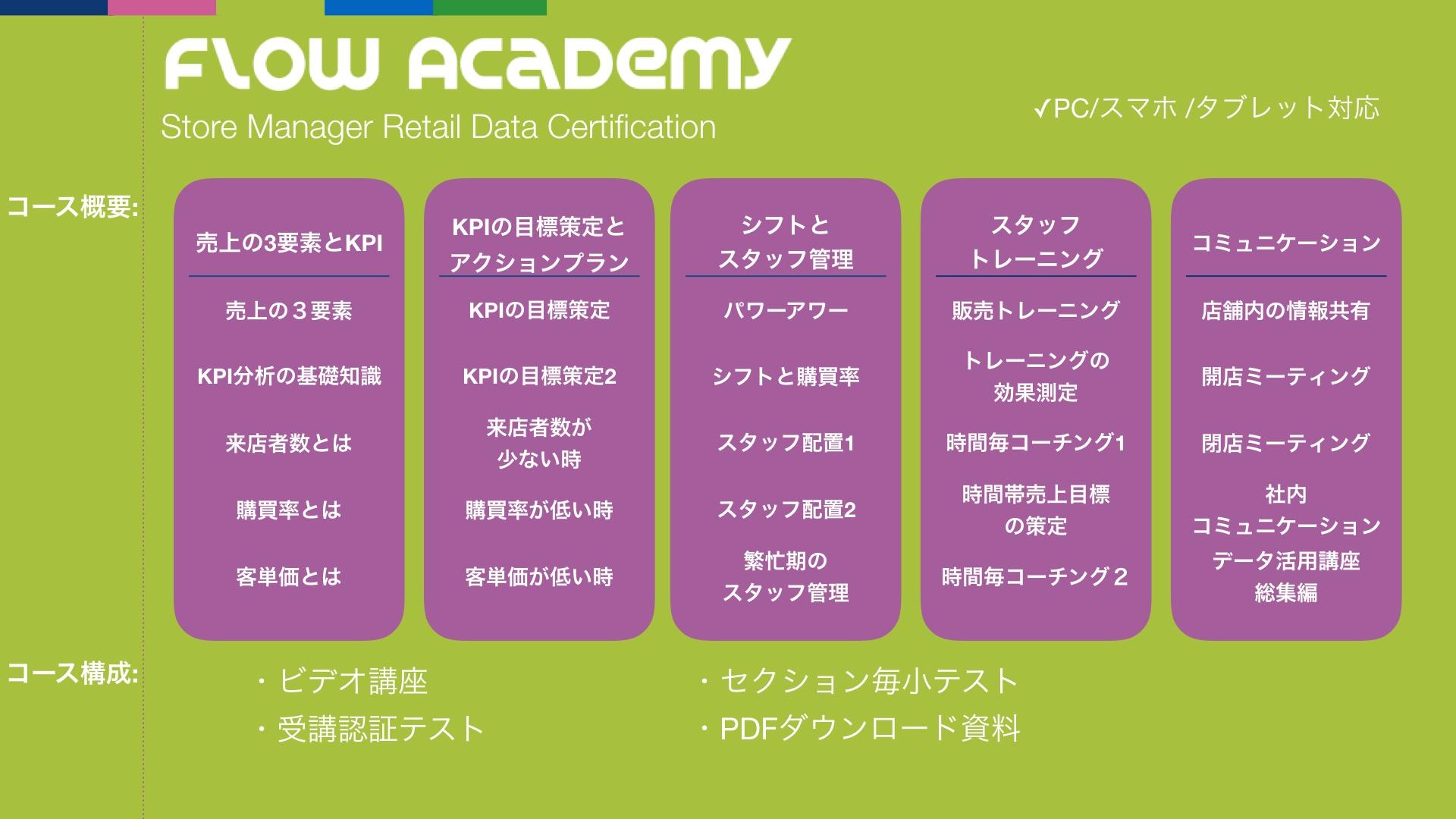 Academy OnePage.002.jpeg