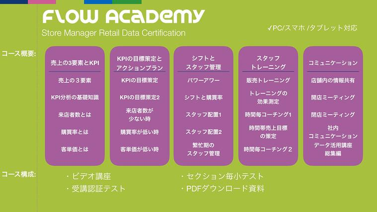 Flow Solutionsがeラーニングアカデミー「Flow Academy」とカスタマーサクセス部によるサポート提供を本格開始