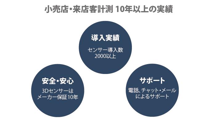 flow_benefit_001