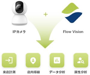 flow_vision_01