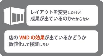 レイアウトの変更 VMD