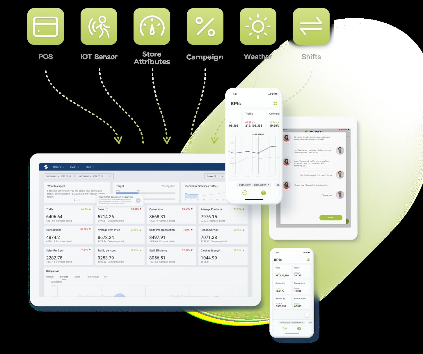 Flow Data Activation Platform