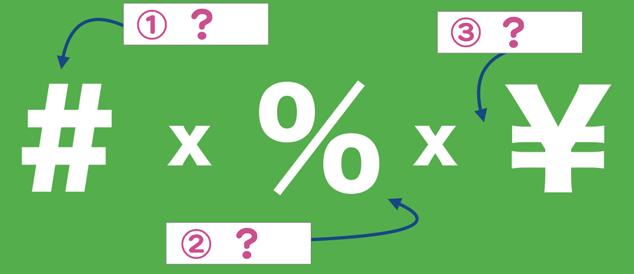 リテールの数学? 「小売店の売上高に 影響する要因3つ」
