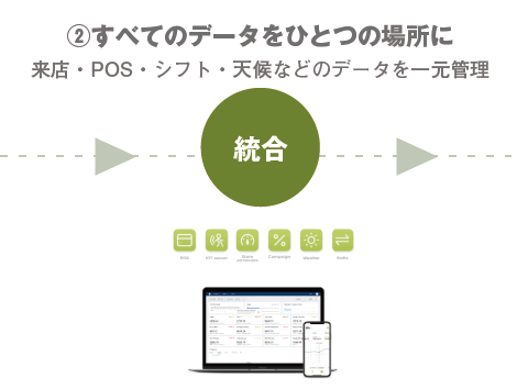 flow_process_002