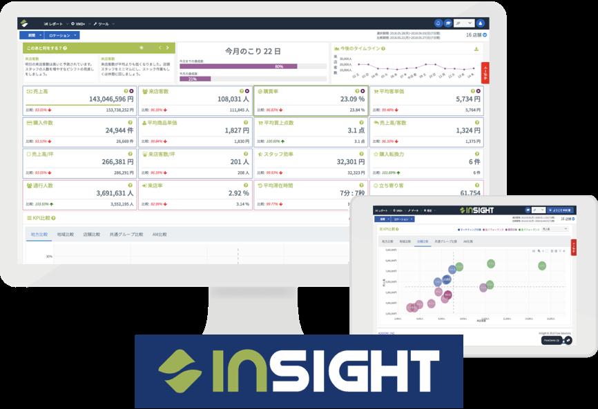 テクノロジー&ビジネス情報のメディアサイト「CNET JAPAN」にて、日本トイザらス株式会社様のInSightの導入が紹介されました!